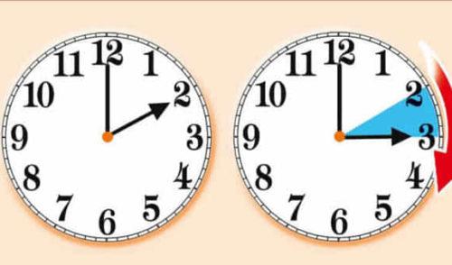 Domenica 25 marzo lancette avanti di un'ora, torna l'ora legale
