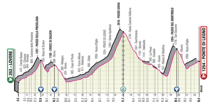 Rischio slavine, al Giro d'Italia salta il Gavia